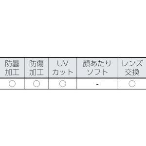【メーカー在庫あり】 4012700090 ミドリ安全(株) ミドリ安全 替えバンド(1本) VG-501、502用 HD店 hirochi2 02