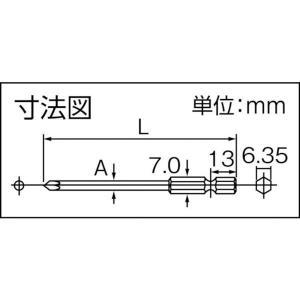 【メーカー在庫あり】 EZ981 パナソニック産機システムズ(株) Panasonic プラスビット#2 HD|hirochi2|02