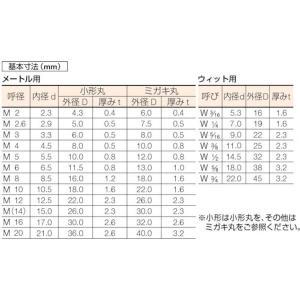 【メーカー在庫あり】 B27-0004 トラス...の詳細画像1