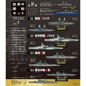 1/2000 世界の艦船キット 1BOX(...