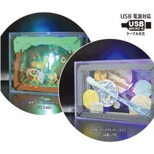 PAPER THEATER ライトアップユニット 3色LED エンスカイ【11月予約】|hobby-zone