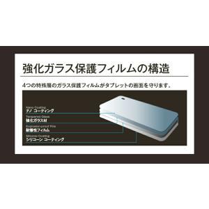 タブレット用 液晶保護カバー 強化ガラスフィルム iPad mini air nexus7 Xperia  SOL24 ZETA SH-06E 対応ガラスフィルム 保護フィルム0.33mm|hobinavi|05