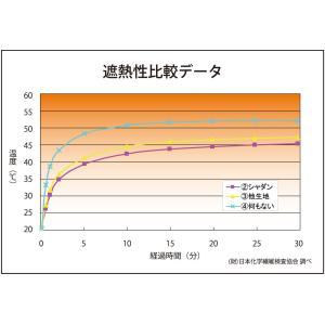 新発売 日本エイテックス ユグノー シャダンケープ スキニー UVカット&体感温度-3度|hohoemi|09