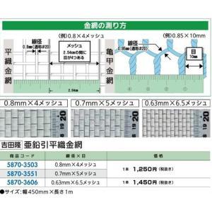 リフォーム用品 建築資材 型材・チェーン・金網 金網:吉田隆 亜鉛引平織金網 0.8mmX4メッシュ