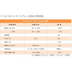 LSベルハンマースプレー 420ml セール|hokusho-shouji|02