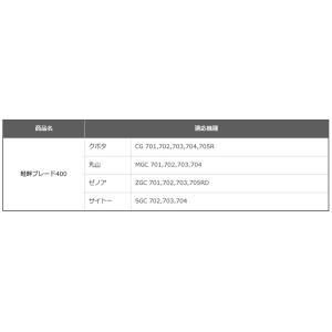 高品質 自走式 草刈り機 替え刃 畦畔草刈ブレード410mm 20枚 (クボタGC-701/GC-701D、丸山MGC-701/MGC701D、ゼノアZGC-701、サイトーSGC-702)|honmamon|03
