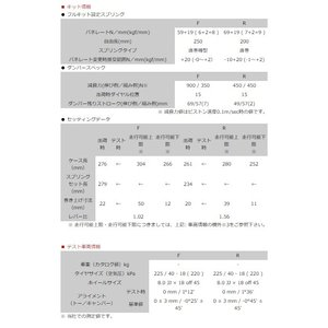 レガシィツーリングワゴン 車高調 BPE HKS 80230-AF005V  ハイパーマックスシリーズ|horidashimono|03