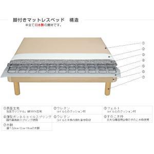 送料無料 ベッド マットレス付き 脚付きマットレスベッド ダブル 薄型ボンネルコイル オックス仕様「国産 日本製」 マットレスベッド hotakebed 07