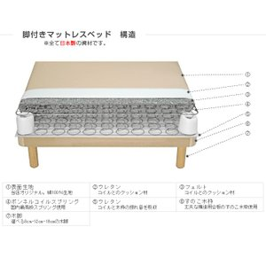 送料無料 ベッド マットレス付き 脚付きマットレスベッド シングル ボンネルコイル オックス仕様「国産 日本製」 マットレスベッド|hotakebed|06