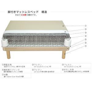 送料無料 ベッド マットレス付き 脚付きマットレスベッド シングル 硬め 高密度スプリング オックス仕様「国産 日本製」 マットレスベッド|hotakebed|06