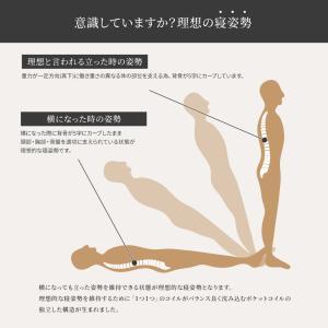 送料無料 マットレス セミダブルサイズ 6.5インチポケットコイルマットレス ベッドマットレス ベッド用マットレス|hotakebed|09