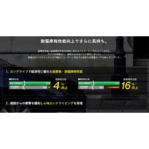 225/45R18 95W 4本セット 16〜17年製 エナセーブ EC204 低燃費 長持ちタイヤ 夏タイヤ ダンロップ|hotroadparts|03