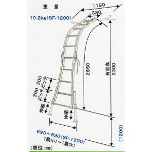 ミツル ビニールハウス専用梯子 セレクトフィット SF−1200|housingplaza