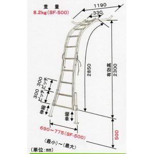ミツル ビニールハウス専用梯子 セレクトフィット SF−500|housingplaza