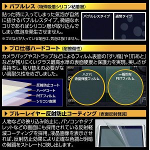 HAKUBA 液晶保護フィルム MarkIIOLYMPUS PEN-F専用 DGF2-OPENF