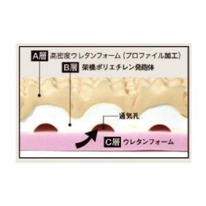特典付き 幅95cm シングル 快眠健康敷ふとん キャップロール (ルネッタ)|hutonkan|10