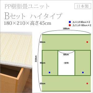 畳収納 ユニット ベンチ ボックス 日本製 たたみ タタミ 箱 PP樹脂製 ハイタイプ 高床 Bセット ナチュラル 掘りごたつ風 幅180cm 幅90cm 高さ45cmのセット|i-11myroom