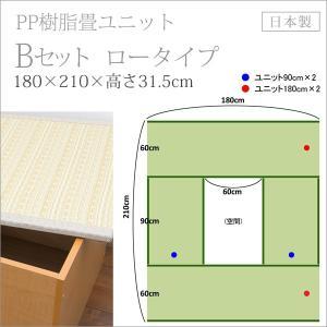 畳収納 ユニット ベンチ ボックス 日本製 たたみ タタミ 箱 PP樹脂製 ロータイプ Bセット ナチュラル 掘りごたつ風 幅180cm 幅90cm 約 高さ32cmのセット i-11myroom
