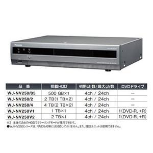 在庫有【Panasonic】 パナソニック ネットワークディスクレコーダー(500GB) WJ-NV250/05|i-1factory