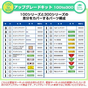 Snap Circuits Jr. 電脳サーキットアップグレードキット 100to300 【国内正規...