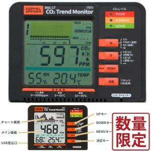 二酸化炭素濃度トレンドモニターが持つ大きな特徴は、 CO2濃度を数字として表示するだけでなく、 その...
