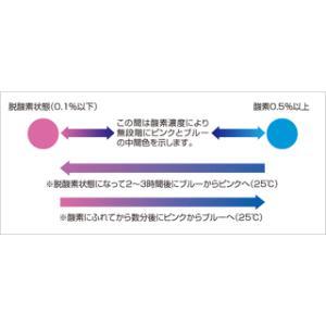 酸素検知剤 エージレスアイLSバラ(糸入り)(500個) 保管は冷蔵【本州/四国/九州は送料無料】(三菱ガス化学)|i-yota|02