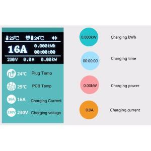 EV PHEV 用 100V/200V 両用 16A充電器 SAE J1772 Type1インレット対応|icat|02