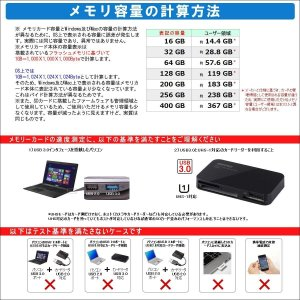 SDカード SanDisk Extreme PRO SDXC UHS-I カード 128GB 超高速U3 Class10 V30 対応 並行|idr-store