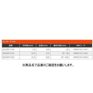ユニカ ESコアドリル 回転用超硬センタードリル ESCDR-T190