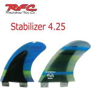 サーフボードロングボード用スタビライザー4.25