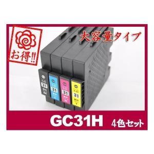 IPSiO-GXe5500 / IPSiO-GXe7700 プリンター対応