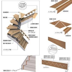 大建 ハピア ベイシスリモデル階段 蹴込板900(6mm・12mm兼用) CL610-11|interiortool|03