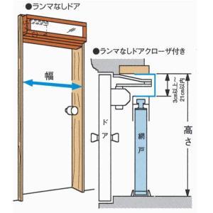 川口技研 ドアクローザーよけ部品 CY-2|interiortool