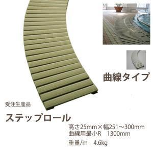 みずわ工業 樹脂グレーチング プール、シャワールーム棟の排水溝蓋 ステップロール 受注生産 代引き不可 納期長 幅251〜300mm 2メートル長|interiortool