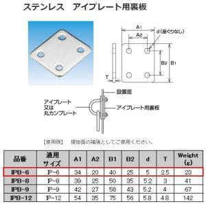 水本機械 ステンレス SUS304 アイプレート用裏板 IPB-6|interiortool