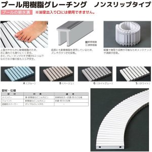 シマブン プール用樹脂グレーチング ノンスリップタイプ GRPR-25W150 曲線用 溝幅100|interiortool
