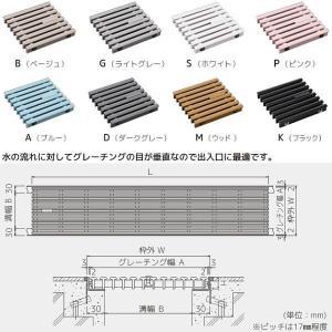 シマブン セーフティグレーチング ノンスリップ樹脂製 逆目タイプ標準仕様 GRS-20W300|interiortool