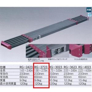ヤヨイ化学 カラーステージRG ガンメタル&レッド RG-2723 1.58〜2.70m|interiortool