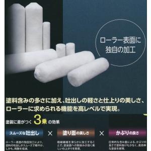 好川産業 塗装用ローラー マイクロキューブ ミニスモールローラー MCMS-4S 4インチ 毛丈4mm|interiortool|03