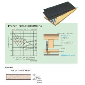 ゼオン化成 サンダンパー A80 防音床下地材 厚8×455×910mm 1枚(8枚以上から受付) interiortool