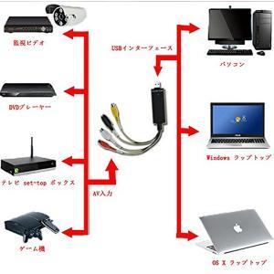ちょい録 NEW S端子 コンポジット USB USB変換 ビデオキャプチャー 赤 白 黄色 ゲーム配信 EGOCAP|ishino7|02