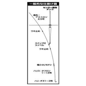 ダイワ(Daiwa) センサー発泡ダンゴII SLIM|itoturi|03