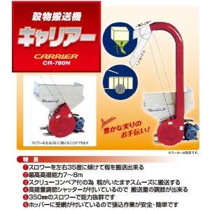 穀物スロワーCR-780N|itounouki