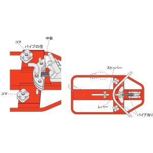 人力パイプベンダー GB25 itounouki 02