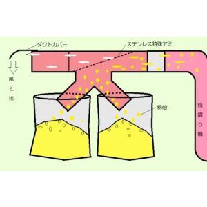 籾がら収集機 もみがらビッグ BIG-1LS-190  スタンド付|itounouki|02