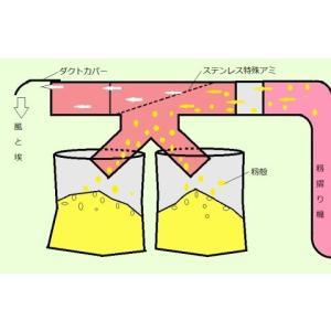 籾がら収集機 もみがらビッグ BIG-2 入口径190mm 2袋タイプ|itounouki|02