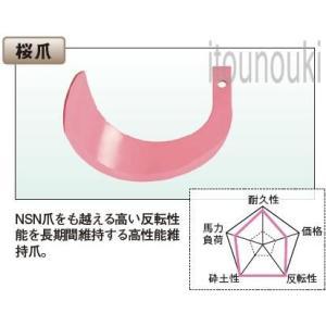 太陽 クボタロータリー用 桜爪 42本セット [THA90026] 適合をお確かめ下さい|itounouki