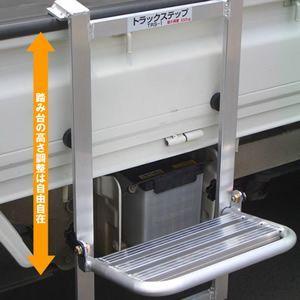 トラックステップTRS-1|itounouki