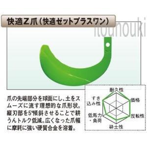 ヤンマー純正 サイドロータリー用 快適Z爪 40本セット [1TU821-07400] 適合をお確かめ下さい|itounouki