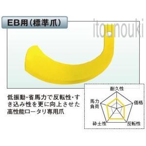 ヤンマー純正 サイドロータリー用 標準爪(EB用) 34本セット [1B1716-18100] 適合をお確かめ下さい itounouki